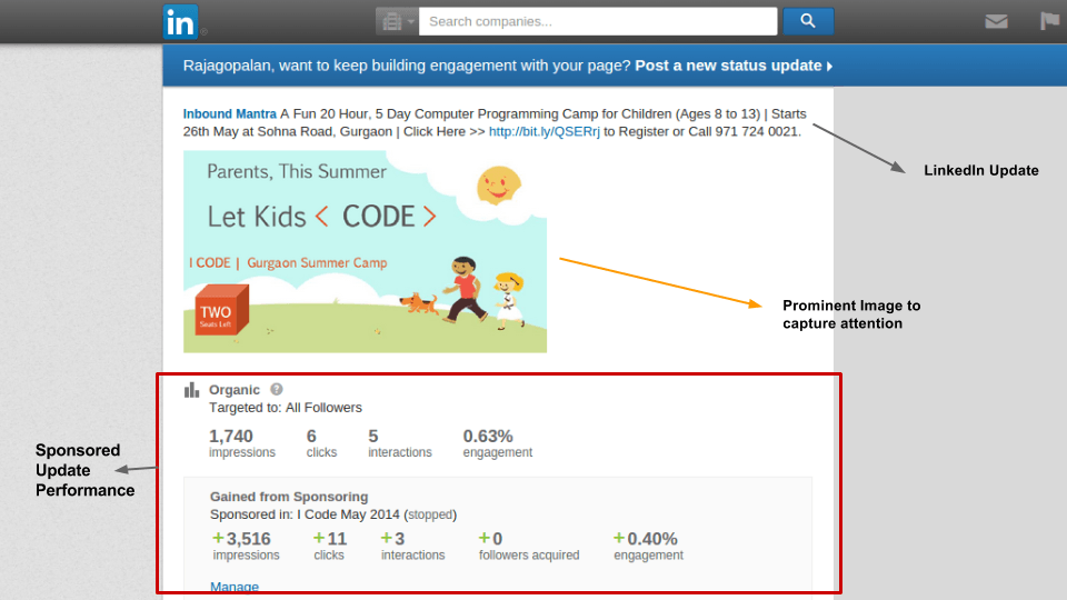 How well did this B2B lead generation LinkedIn campaign perform?
