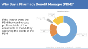 Hidden Revenues in the Health Care Supply Chain