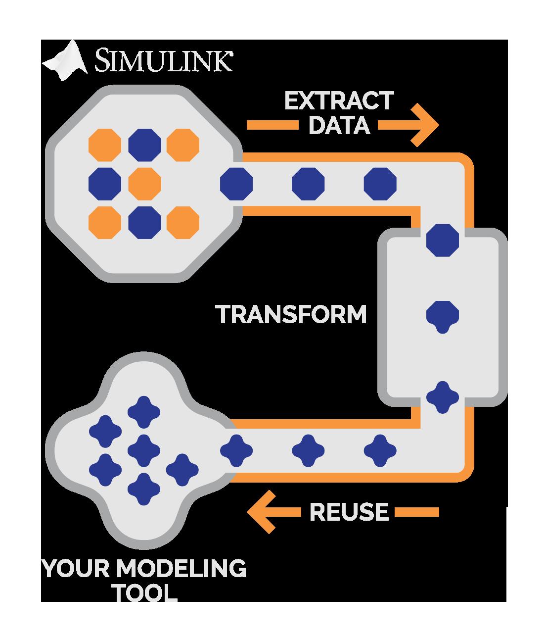 sodius_diagram20