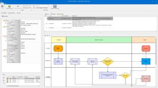 SOLIDWORKS Process Management
