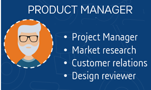 Product Manager Package in 3DEXPERIENCE