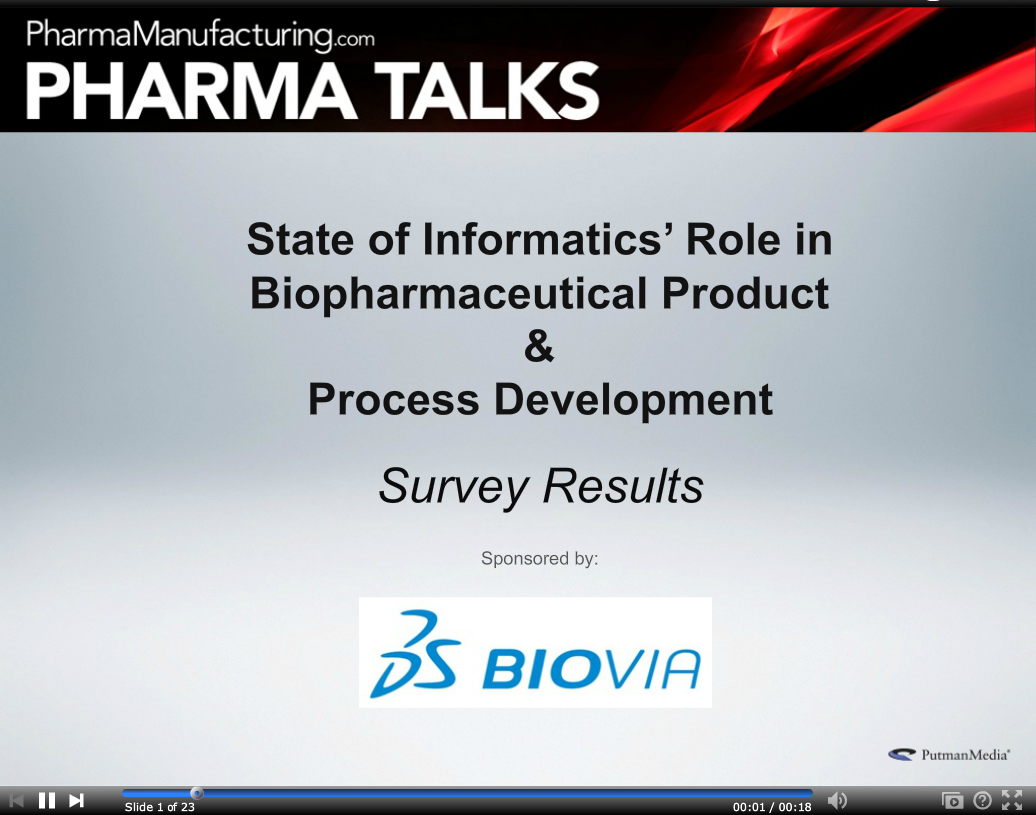 State of Informatics in Biopharmaceutical Product & Process Development