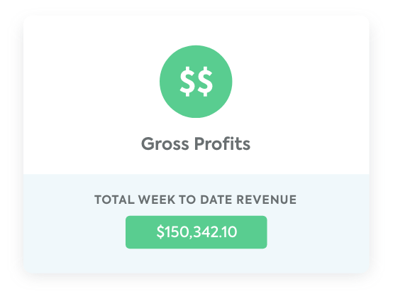 An example of Total Week to Date Revenue