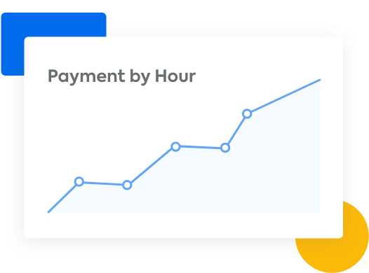 A graph labelled Payments by Hour