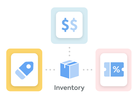 An inventory symbol in the center of and connected to symbols for cost, value, and credits