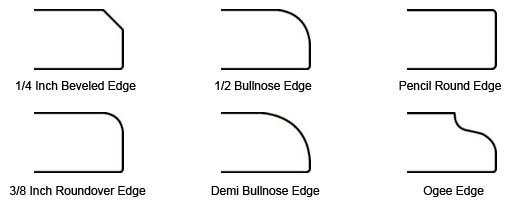 Countertop Edges Styles : Granite versus Laminate Countertops Granite Edge Styles