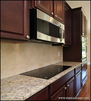 granite and backsplash combinations submited images
