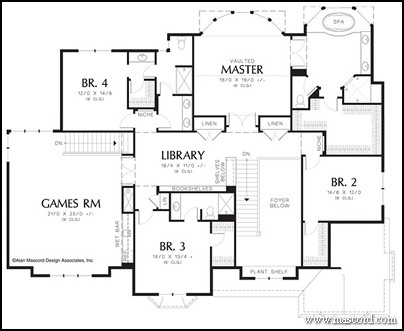 Top 3 Multigenerational House Plans | Build a Multigenerational Home