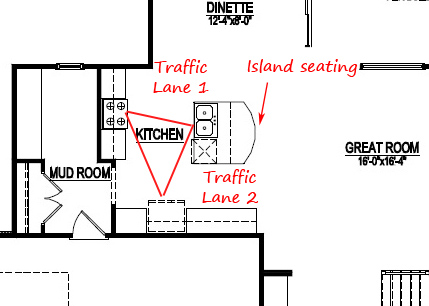 U Shaped Kitchen Floor Plans u shaped kitchen floor plans dimensions l-shaped kitchen layouts