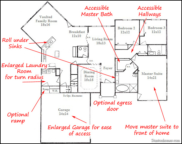Custom home building and design blog home building tips for Handicapped accessible house plans