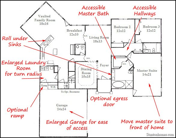 How to build an accessible home