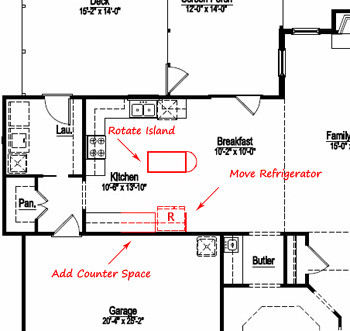 Custom House Plans on New Home Ideas  Tips  And Trends   Nc Custom Home Builders