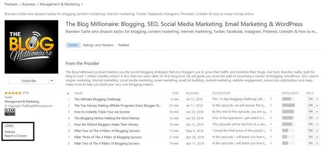 Blog Millionaire Podcast