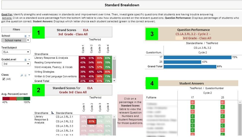 teacher-benchmark-report