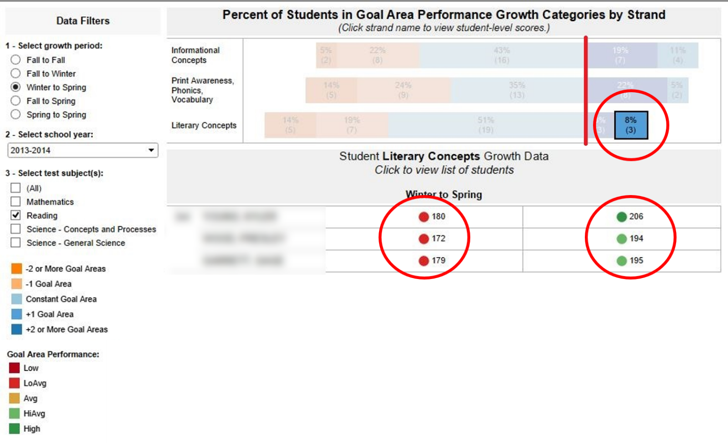 NWEA-MAP-low-performing-students-achieve-high-growth