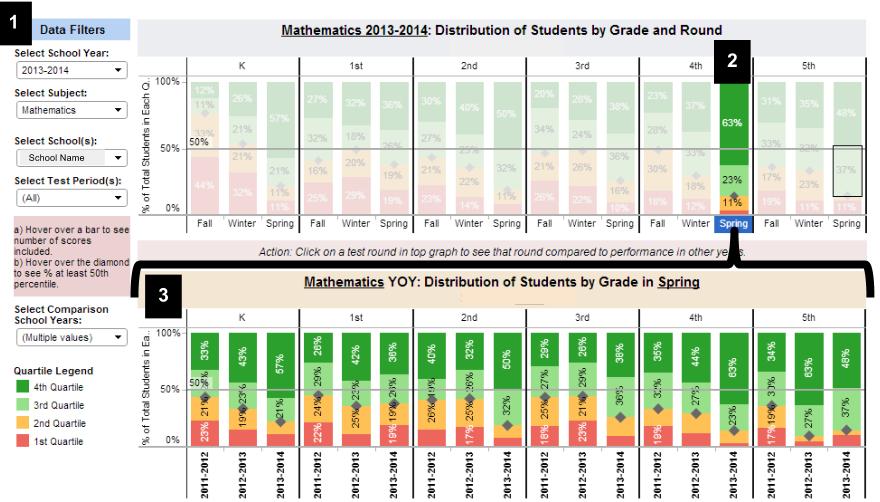Schoolwide-NWEA-MAP-report