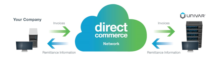 Direct Commerce Network