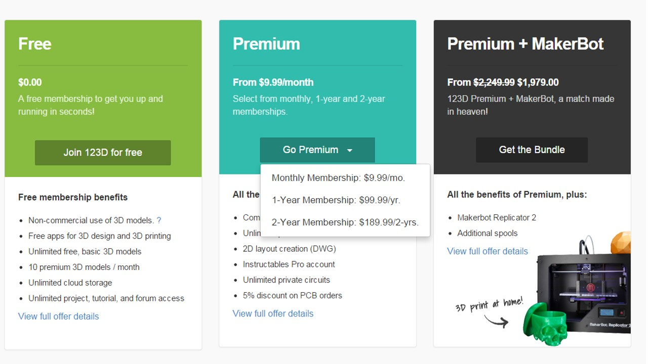Top 3 Reasons You Need To Create A Subscription Model Now