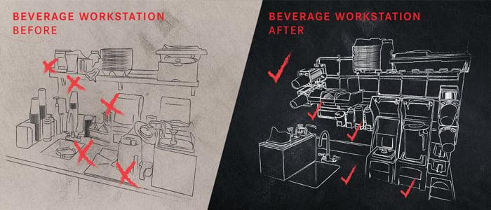 3 Steps To Your Best Beverage Workstation