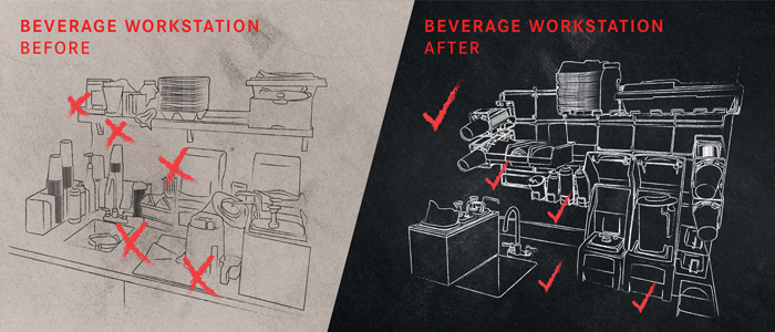 3 Steps To Your Best Beverage Workstation