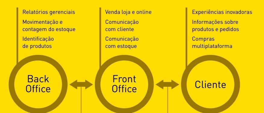 Mapeamento de Stakeholders em Imersão no Design Thinking - MJV Tecnologia & Inovação