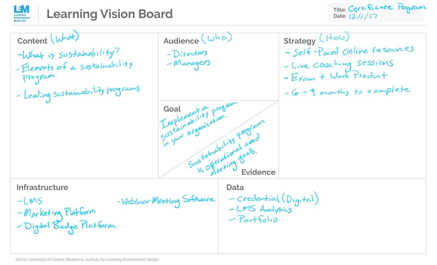LearningVisionBoard_v01_highrez_examples_v01.jpg