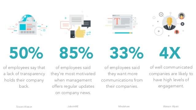 5 Powerful Benefits of Salesforce Communites