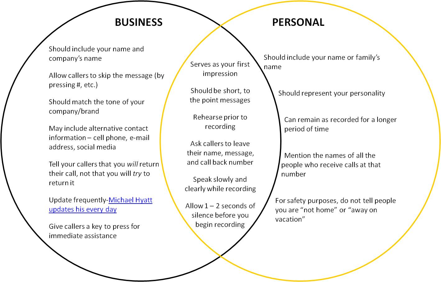 Personal vs. Business Voicemail Greetings