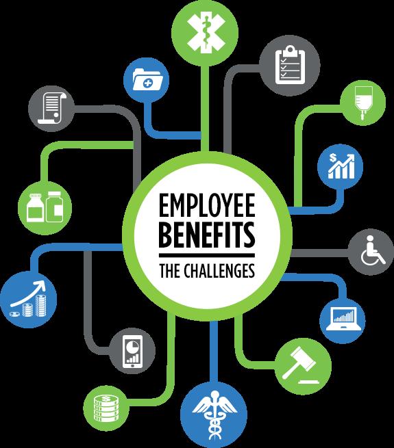 Employee Benefits Consultants - JP Griffin Group
