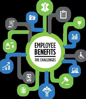 Blog1-Employee-Benefit-Challenges