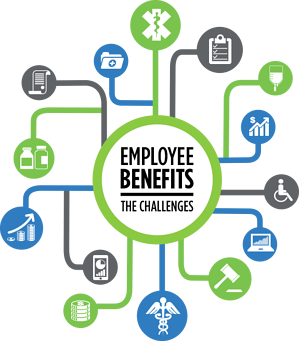 Blog1-Employee-Benefit-Challenges