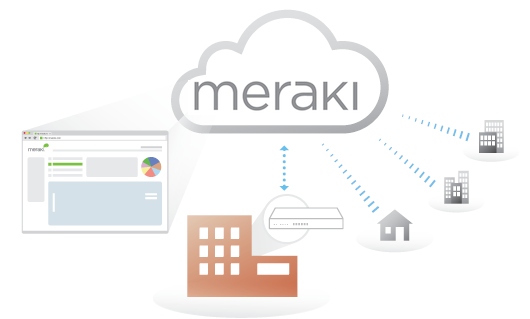 Wireless Network from Cisco Meraki