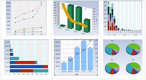 Contact Centre Analytics