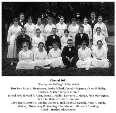 Olney Friends School 1921