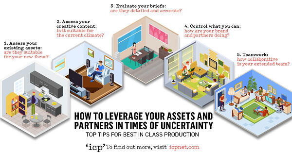 How to leverage your assets and partners in times of uncertainty