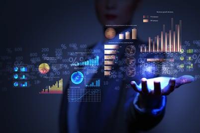 Gauging digital initiatives