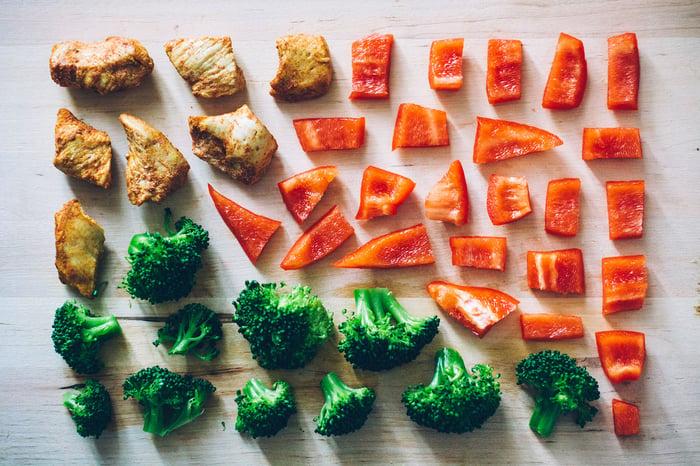 innovation culinaire
