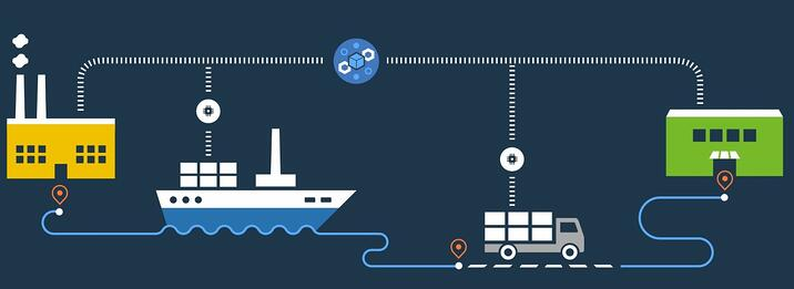 Why It Doesn't Make Sense to Put Your Supply Chain on a Blockchain
