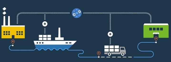 Blockchain Supply Chain 1