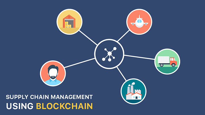 Supply-Chain-Blockchain