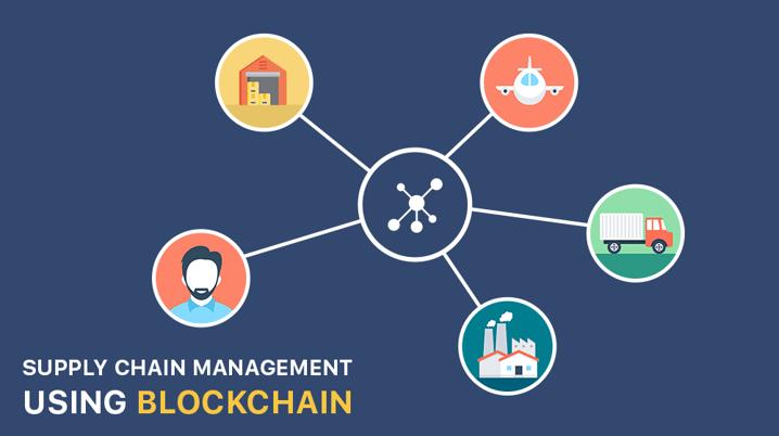 Supply-Chain-Blockchain