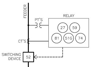 ANSI IEEE Relay Numbers