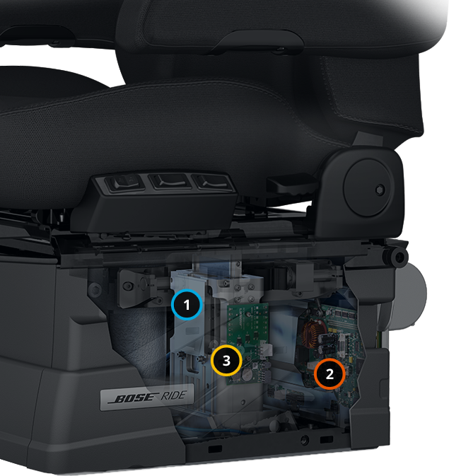 Bose Ride Seat Suspension Technology