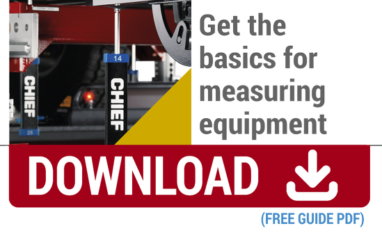 Measuring Equipment Basics