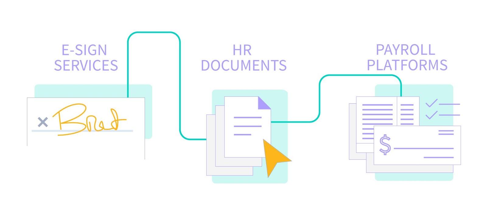 workstream hiring processes