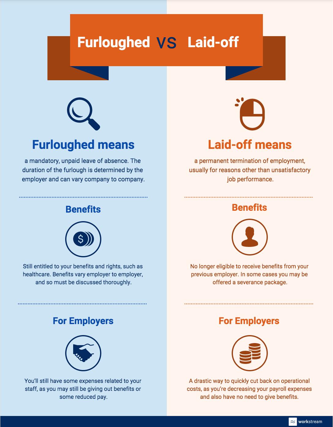 Furlough vs Laid-Off Infographic copy