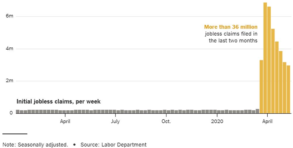 jobless data