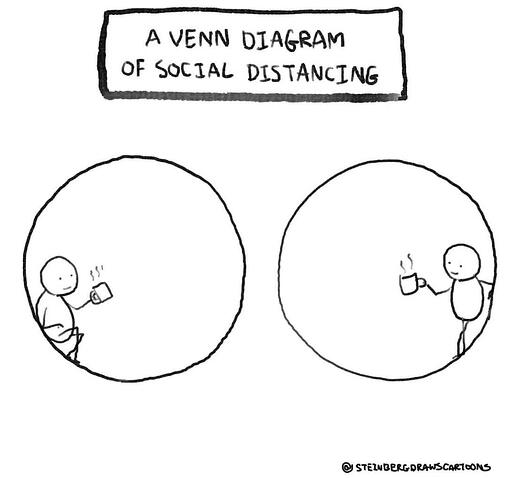 Social Distance Diagram