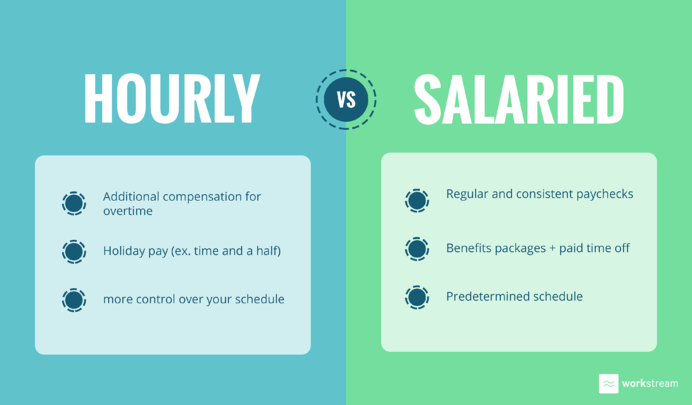 hourly-salaried-infographic-updated v2