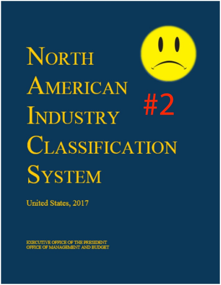 Codes for US Industrial Sales and Marketing - Part 2 of 2